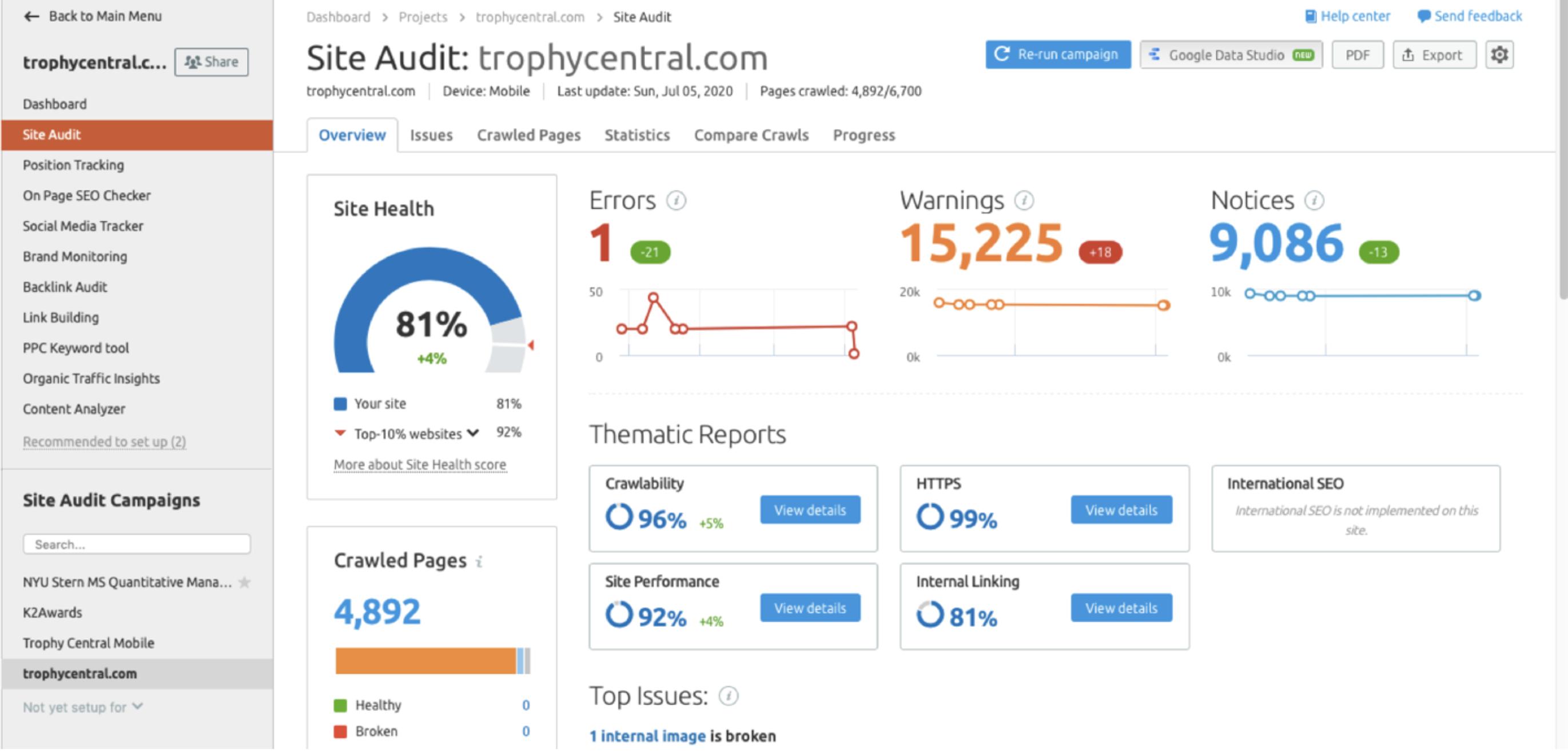 Kết quả site audit - tăng traffic website bằng các sửa các lỗi được gợi ý