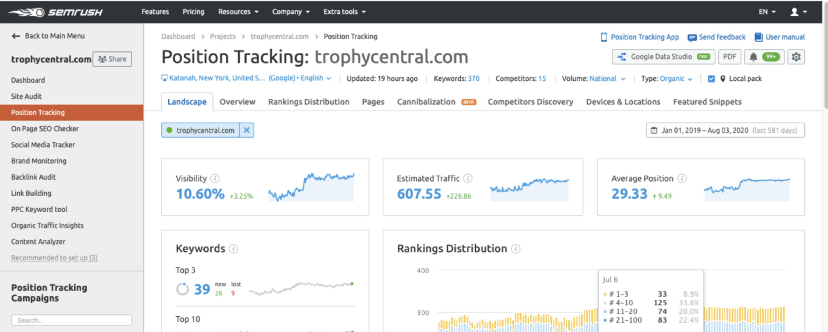 Position tracking - theo dõi toàn diện  thứ hạng, khả năng tăng traffic website